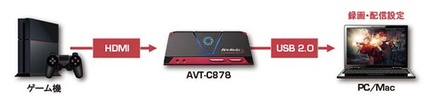 AVT-C878-01.jpg