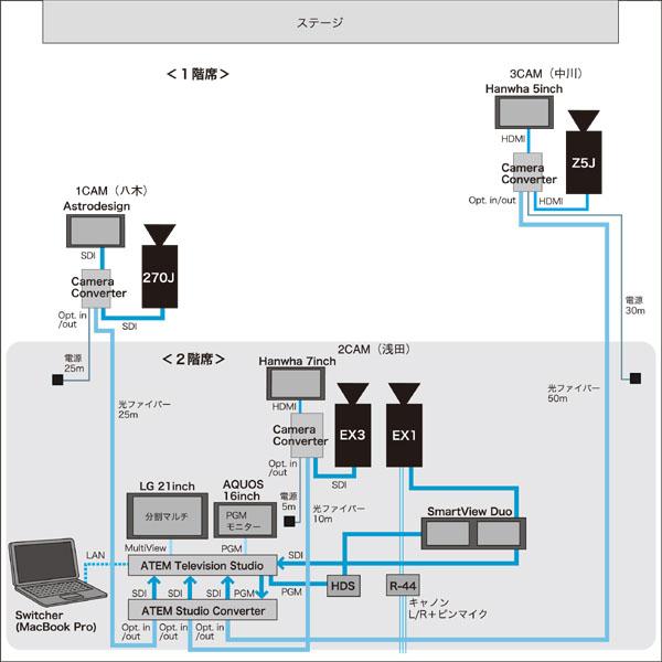 MITSUKOSHI.jpg