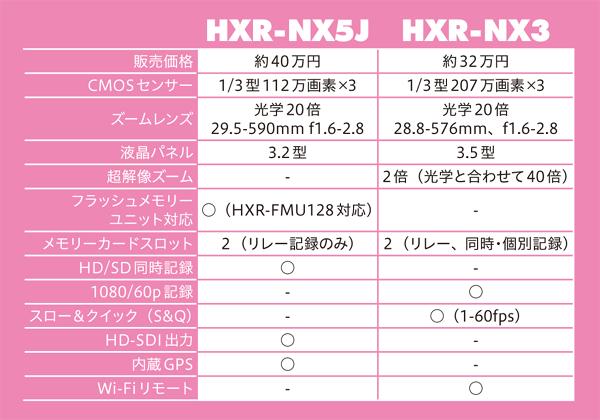 NX5_NX3.jpg
