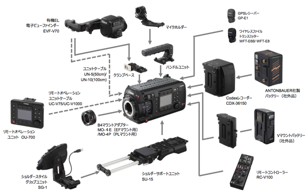 c700system.png