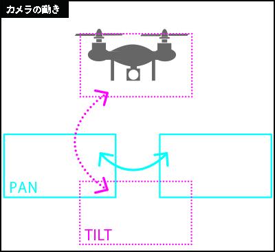 drone_camera_ugoki.jpg