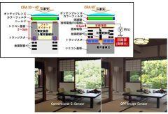 パナソニック、CMOSイメージセンサによる8K高解像度・高性能グローバルシャッタ撮像技術を開発