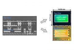 ソニー、画素並列A/D変換器搭載 裏面照射型CMOSイメージセンサーを開発