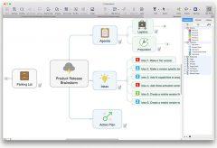 コーレル、情報 を 「見える化」、整理、共有して、プロジェクトやビジネスを成功に導く新製品 MindManager 11 for Mac (英語版) を発売