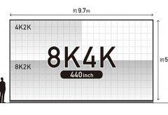 ソニーPCL、「Crystal LEDディスプレイシステム」を導入した8K大型ディスプレイシステムのレンタルサービス(世界初)を発表