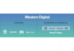 ウエスタンデジタル、コマーシャル製品ならびにエンタープライズ製品ブランドを移管