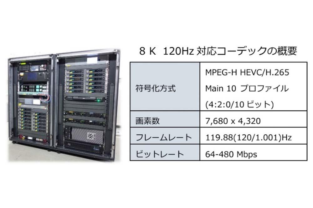 NHK、世界最大の放送機器展「NAB SHOW 2019」に出展。世界初の8K放送システムや将来のメディア技術を展示