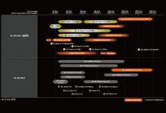 オリンパス、M.ZUIKO DIGITALレンズロードマップの最新情報を公開