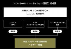 ソニー、国際短編映画祭「ショートショート フィルムフェスティバル & アジア」のオフィシャルコンペティションを2021年度もサポート