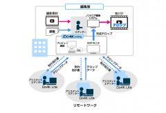 ビー・ユー・ジーDMG森精機、テレワーク対応HDR/SDR用テロップ制作支援ツール Do4Kの新バージョンを発表