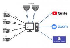 コムワークス、本格的なライブ配信に対応する編集機 ComstationLVを発売